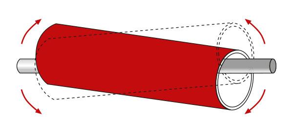 Zeichnung einer beweglichen Korrekturrolle am Förderband